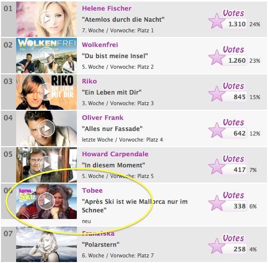 Jetzt Online Voten für Tobee bei GuteLauneTV