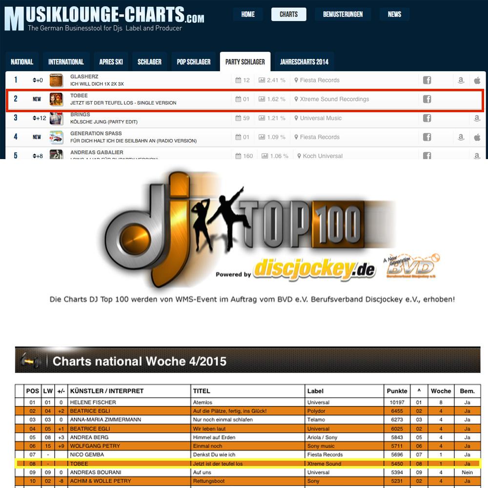 Jetzt ist der Teufel los in den DJ Charts
